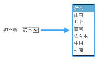 コンボボックスのイメージ